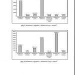 Grafy v bakalárskej práci